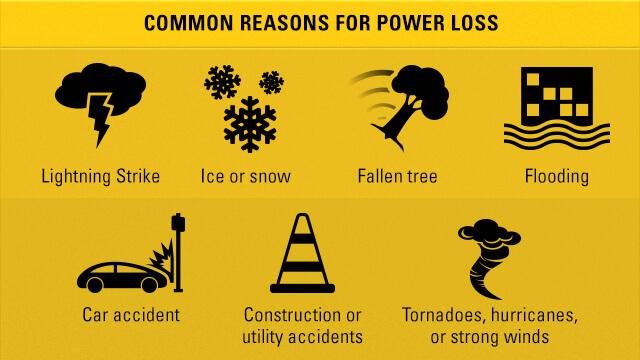 common power loss