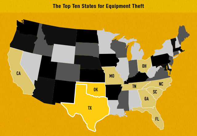 top theft states