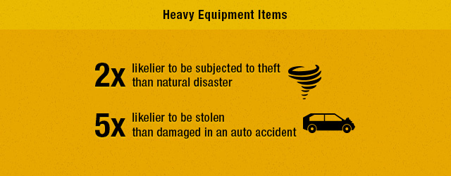 heavy equipment theft
