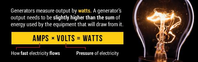watts formula