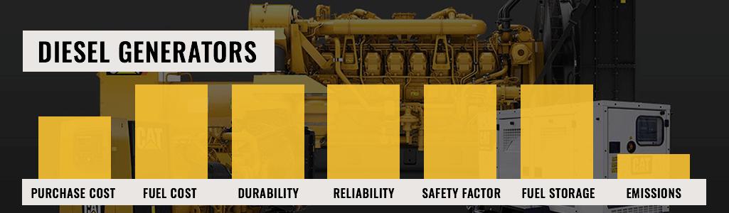 diesel generator benefits